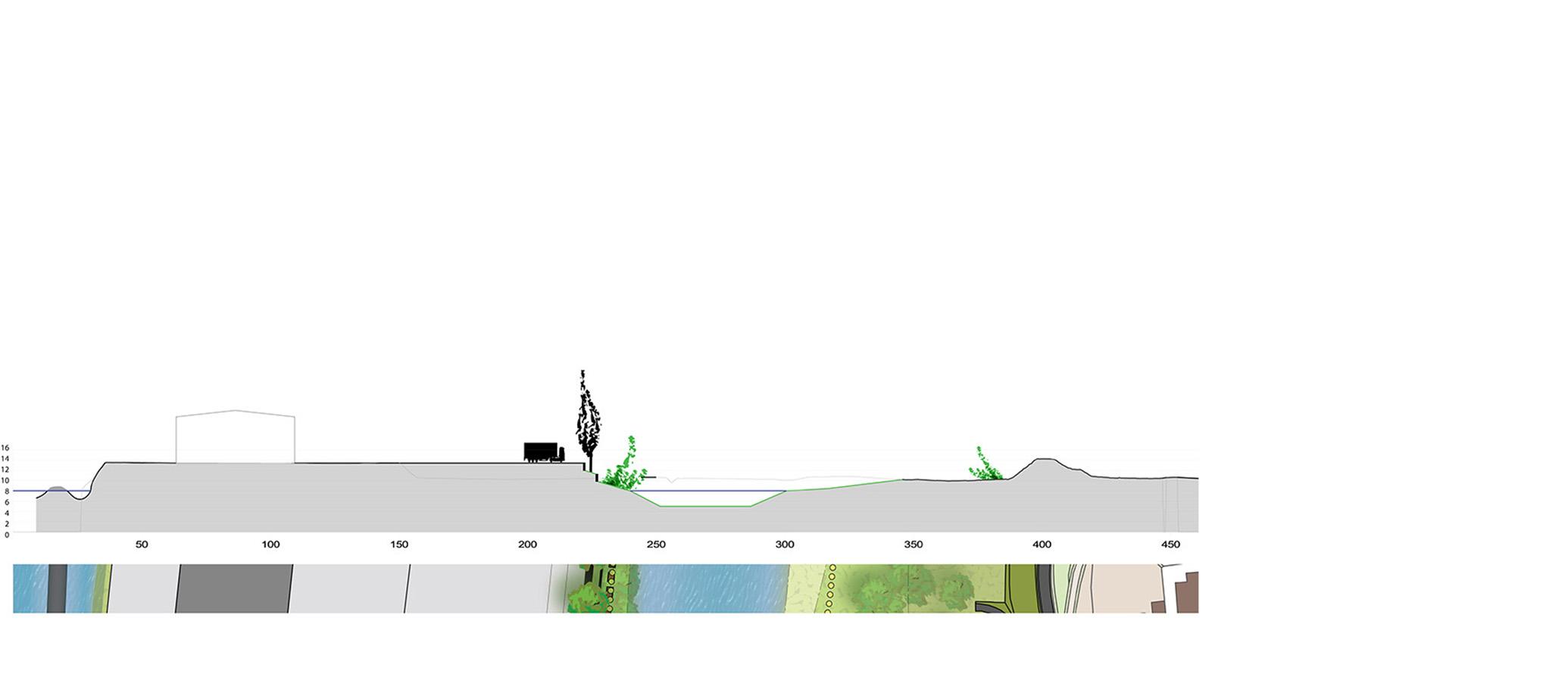 IJsseluiterwaarden Westervoort